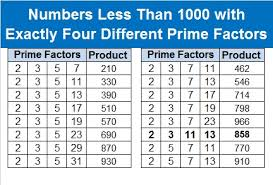 858 Find The Factors