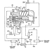 refrigerant gas injection system for refrigeration cycle having a gas when the screw compressor is operating at full 100% capacity or load level and to prevent the injection of the refrigerant gas when the screw