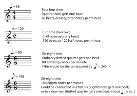 Music Theory Syncopation