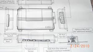 viper alarm wiring diagram wiring diagrams prestige alarm wiring diagrams electrical