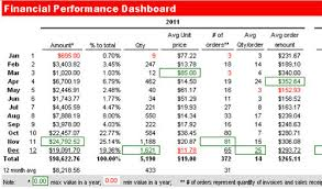 sales report example excel excel dashboard quickbooks sales report forecast download by