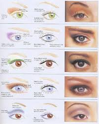 makeup for diffe eye shapes younique uplift empower validate youniques elainet