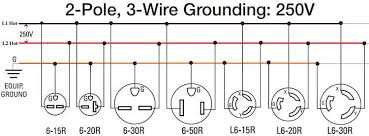 how to wire 240 volt outlets and plugs 3 Wire 220 Volt Wiring Diagram wiring illustrations 250 volt outlets buy 3 wire 3 wire 220 volt wiring diagram