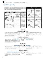 Cylinder Mechanisms Key Control Cylinder Category