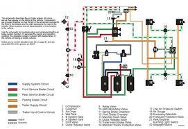 freightliner m2 trailer fuse box location wiring wiring diagram 1972 chevy c10 fuse box diagram at Vintage Truck Fuse Block Wiring Diagram