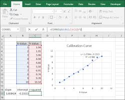How To Do A Linear Calibration Curve In Excel F3news