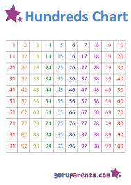 Number Chart For Toddlers Number Charts Guruparents