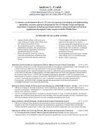 Professional Resume Services Tampa Resume Writing Services Fl
