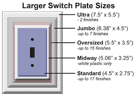 Compare Large Switch Plate Sizes