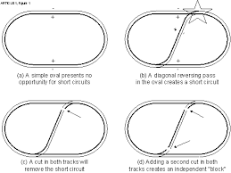 wiring ho track car model railway track layouts the do s and don ts model train switch wiring model image wiring diagram ho train wiring diagrams ho image about wiring