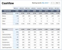 Simple Sales Report Cash Flow Projection Template Excel Cash Flow Projection Template