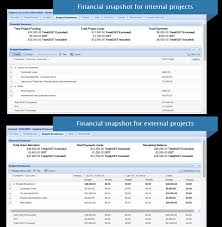 Financial Tracking Improve Grant Project Financial Tracking With Enquire