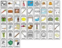 Parole, bisillabe, trisillabe, lettere ponte. Esempi Di Esercizi Con Parole Trisillabe Piane Articoli Determinativi Indeterminativi Comunicazione Aumentativa Alternativa A Scuola
