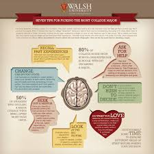 seven tips for picking the right college major ly seven tips for picking the right college major infographic