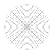 Polar Coordinate System Graph Paper Graph Of A Function Chart Free