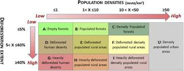 Settlement Patterns Definition Gorgeous Population Densities And Deforestation In The Brazilian Amazon New