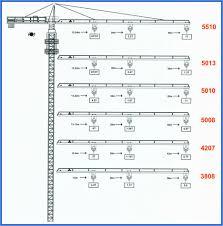 Tower Crane Lifting Capacity Chart Tower Crane Construction Tower Crane Mobile Tower Crane