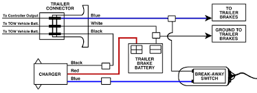 wiring your car mate trailer to your car truck or auto diagrams trailer wiring diagram