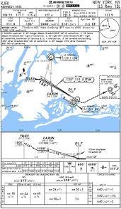 Ifr Terminal Charts For New York Jfk Kjfk Jeppesen Kjfk