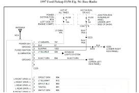 wiring diagram for a 97 f150 wiring diagram toolbox 97 ford f 150 stereo wiring diagram wiring diagram centre alternator wiring diagram 97 f150 97