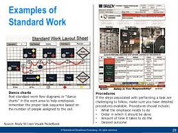 Work Instructions Examples Standard Work Template Tosya Magdalene Project Org