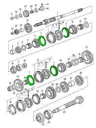 porsche g synchro ring design  zoom in 2
