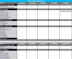 Cycle Count Excel Template Daily Task Checklist Excel Template End Of Day Numbers Achievable So