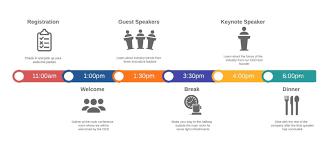 Picture Timeline Timeline Maker And Generator Lucidchart