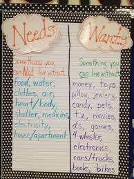 Needs And Wants Chart Needs And Wants Chart Kindergarten Social Studies Social