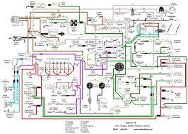cj5 ez wiring wiring diagram for you • cj5 ez wiring wiring diagrams scematic rh 43 jessicadonath de 1979 jeep cj5 wiring harness jeep cj5 wiring schematic