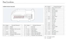 97 honda accord interior fuse box diagram 1994 ex under dash full size of 94 97 accord fuse box diagram honda 1994 under hood data wiring diagrams