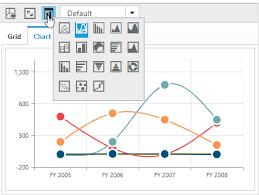 Asp Net Core Chart Control Pivot Chart Asp Net Core Pivot And Olap Browser Syncfusion