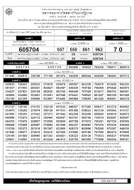 ตรวจหวย ตรวจผลสลากกินแบ่งรัฐบาล 1 เมษายน 2558 ใบตรวจหวย 1/4/58