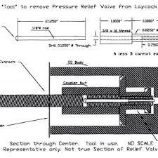 dean humbucker wiring diagram basic wiring diagram \u2022 dean fryer wiring diagram humbucker wiring diagram dean explained wiring diagrams rh dmdelectro co 3 conductor humbucker pickup wiring diagram