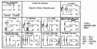 leeson electric motor wiring diagram wiring diagram wiring diagrams leeson ac motors diagram source leeson electric single phase reference
