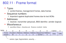 802 11 frame format 802 11 frame format wireless network info community huawei connect