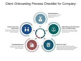Client Onboarding Process Checklist For Company Templates