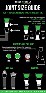 Bong Joint Size Guide How To Measure Your Joint Size