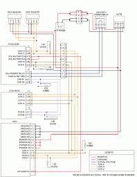 caterpillar wiring schematics wiring diagrams best cat c13 wiring schematics explore wiring diagram on the net u2022 caterpillar 325c wiring schematics caterpillar wiring schematics