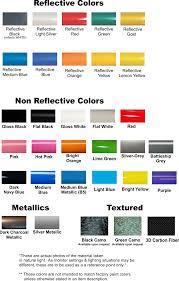 2018 Ram Color Chart Hemi 5 7 Liter Emblem Overlay Decals