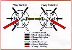 wiring diagram for wire trailer connector images wiring diagram for 7 wire trailer connector collections
