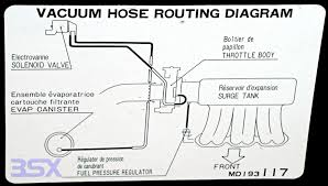 3sx performance 3000gt stealth underhood vacuum diagrams from 1993 non turbo car