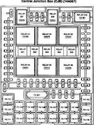04 f 150 fuse box diagram graphic principal for 12 01 1 04 f1 50 fuse box passenger-side wire diagram 20 04 f150 fuse box diagram effortless 04 f 150 fuse box diagram graphic principal for