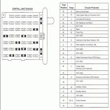 98 e350 fuse diagram auto electrical wiring diagram \u2022 2000 ford e350 van fuse box at 2000 E350 Fuse Box