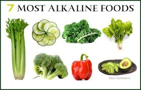 Ph Of Vegetables Chart Food Ph List Balancing Acid Alkaline Foods