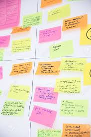 Chart Board White Flip Chart Board With Coloured Post It Notes