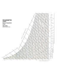 Standard Psychrometric Chart Free Download