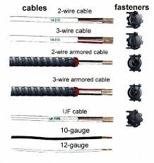 17 best images about shop wiring cable the family electrical wiring diagram