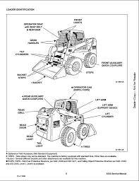 s205 bobcat wiring schematic s205 wiring diagrams cars bobcat wiring schematic nilza net