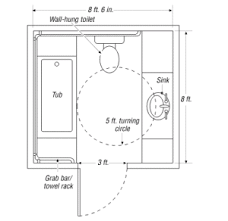 dimensions of disabled toilet. wheelchair bathroom dimensions of disabled toilet t